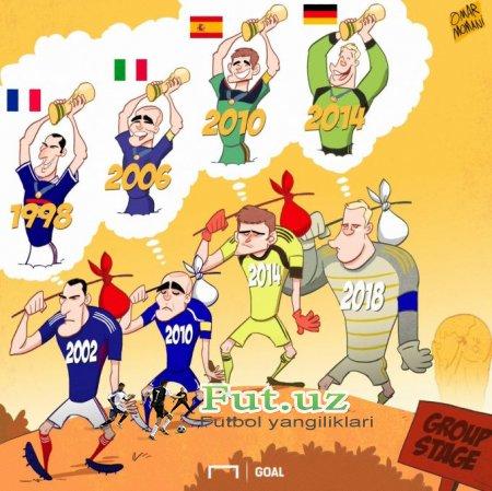 Omar Momanidan yangi karikatura: Jahon chempionlari guruhdan chiqa olishmayapti